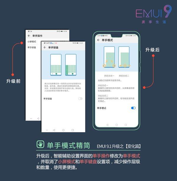 华为新系统EMUI9.1,用户知乎:没有后悔买华为
